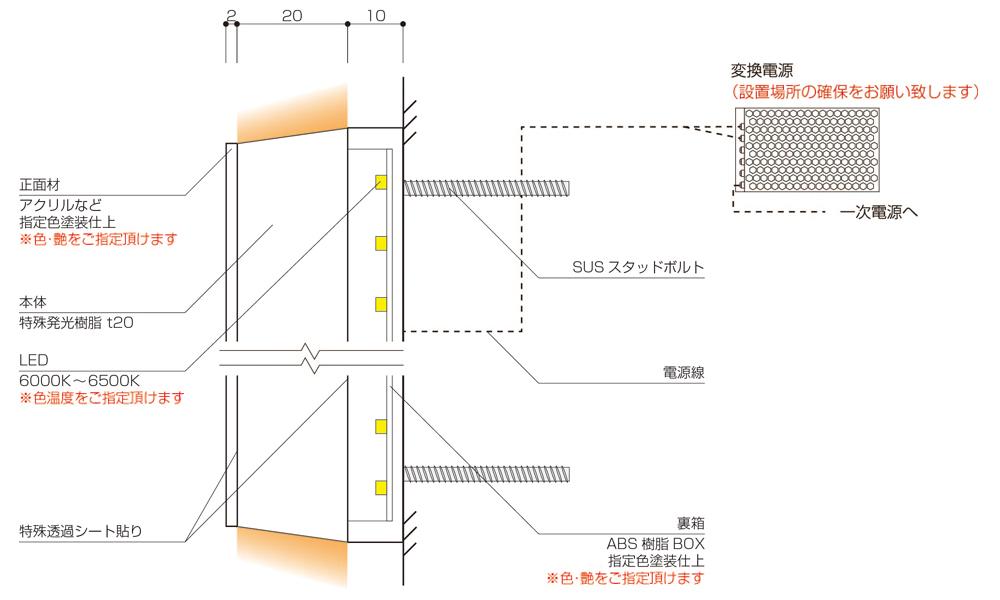 http://www.hinode-gr.jp/news/img/danmenzu.jpg